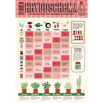 Kryddsschema